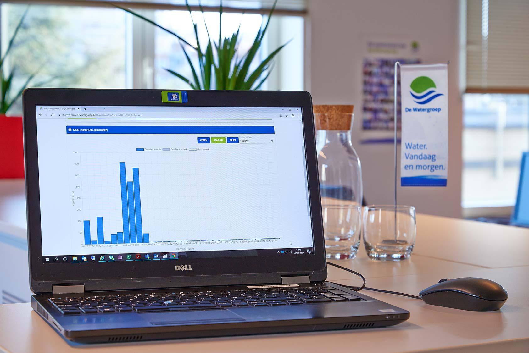 De Watergroep bereidt de inzet van digitale meters voor met Opinum